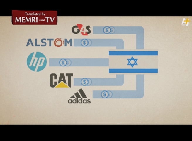 Al-Jazeera Network Explains BDS: HP, Cat, Adidas, Alstom, G4S